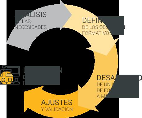 formacion_consultoria